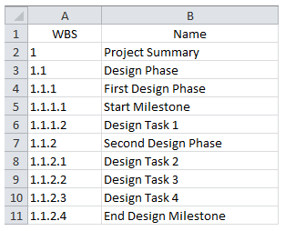 wbs template excel
