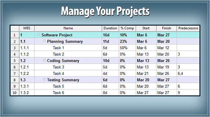 Gantt diagram template