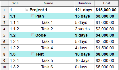 WBS Schedule Pro - Task Sheets plus WBS Charts & Network Charts ...