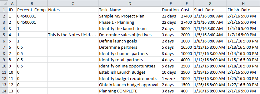 Wbs Schedule Pro Exporting Wbs Schedule Pro Plans To Excel Wbs